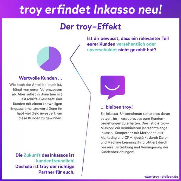 Start Ups Troy Effizientes Inkasso Ohne Kundenverlust